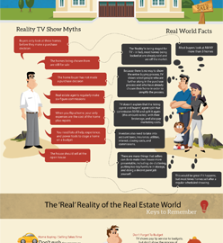 Infographic Courtesy of KCM Blog and Jensen and Company