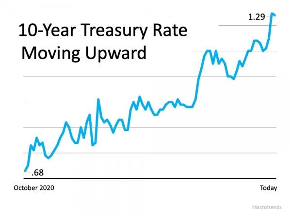 10-year treasury rate moving upward