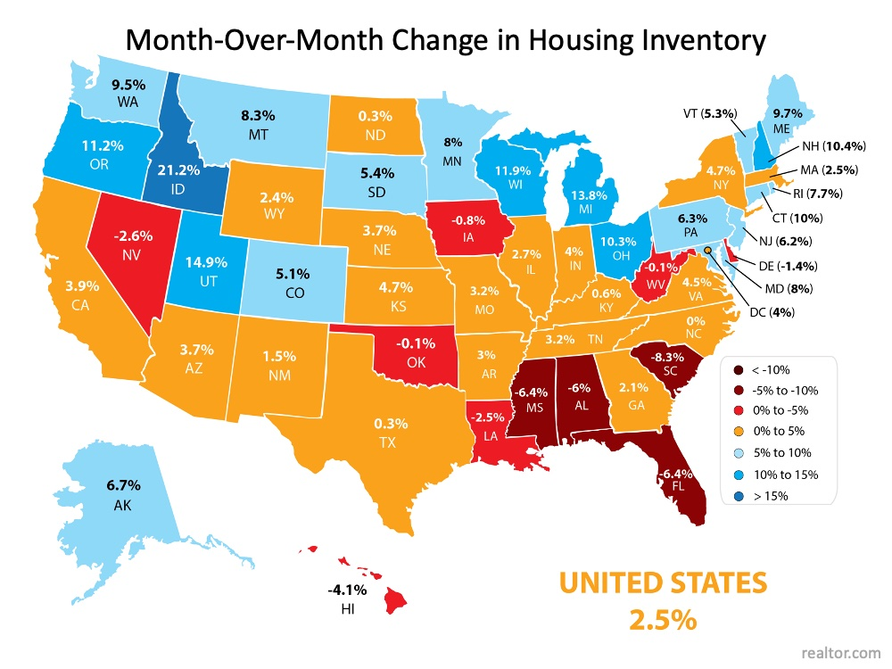 Month-over-month change in housing inventory
