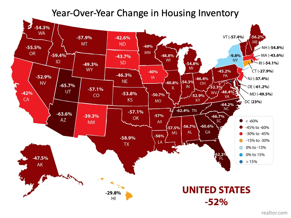 Year-over-year change in housing inventory